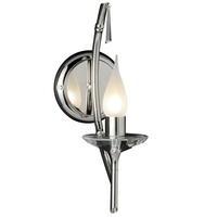 Бра Elstead Lighting BR1 NICKEL BRIGHTWELL